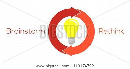 Isolated vector icon with lightbulb and two circular arrows with brainstorm and rethink text