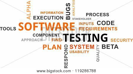Word Cloud - Software Testing