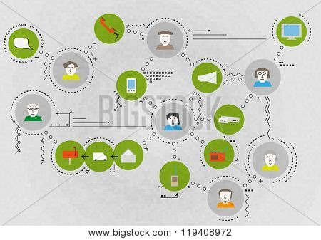 Communication Map With People