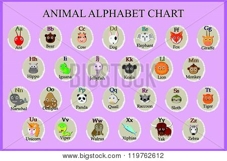 Cute Animal Alphabet. Funny Cartoon Character. A, B, C, D, E, F, G, H, I, J, K, L, M, N, O, P, Q, R,