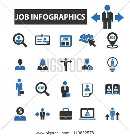 job infographics icons, job infographics logo, job infographics vector, job infographics flat illustration concept, job infographics infographics, job infographics symbols,