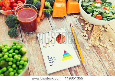 healthy eating, vegetarian food, diet and weight control concept - close up of ripe vegetables and notebook with charts and calories on wooden table