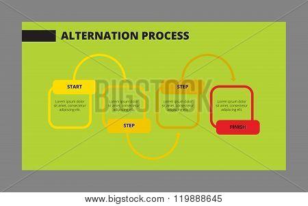 Alternation process template 2