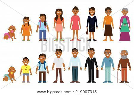 Set of african american ethnic people generations avatars at different ages. Man african american ethnic aging icons - baby, child, teenager, young, adult, old. Full length and avatars.