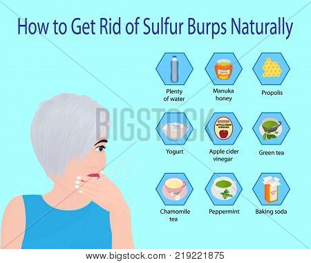 How to Get Rid of Sulfur Burps Naturally vector illustration poster
