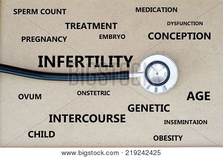 INFERTILITY word cloud with stethoscope on grey background