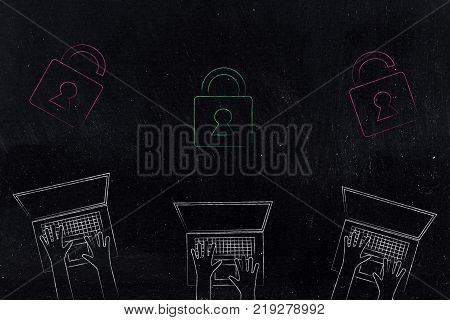 internet and data security concept: group of laptop users with 2 unsafe opened red locks and one safe green lock above them poster
