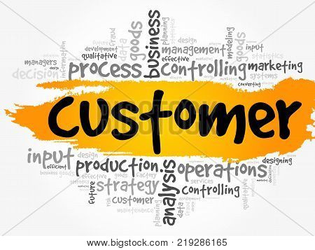 CUSTOMER word cloud collage business concept background