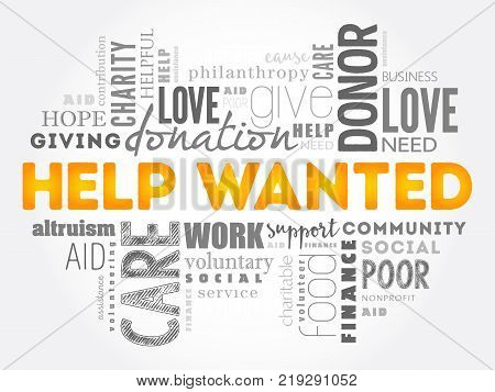 Help Wanted word cloud collage social concept background
