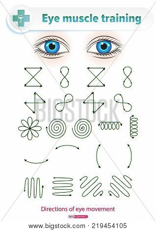 Ophthalmological manual. Medical visual set of exercises to improve visual acuity by means of training eye muscles.