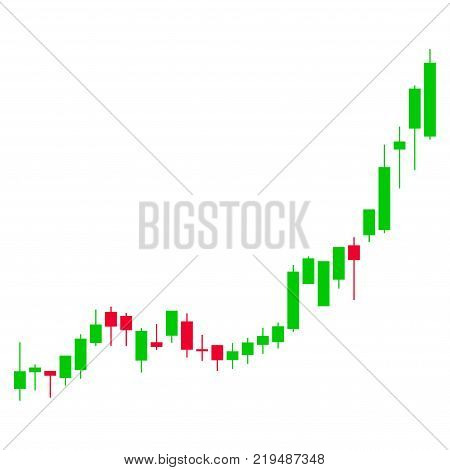 Candlestick Chart Growth Acceleration flat vector illustration. An isolated illustration on a white background.