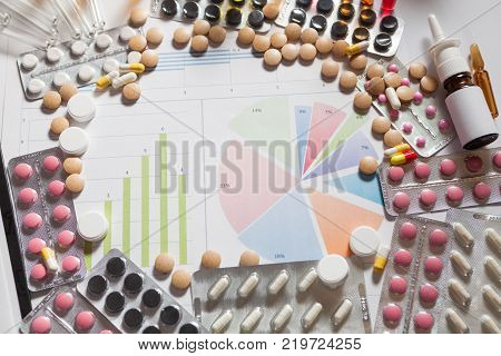 Medical marketing and Health care business analysis report. Pile of pills in blister packs background