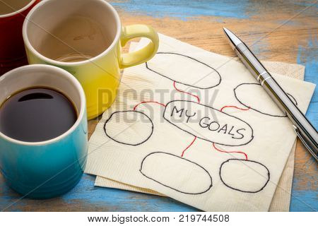 my goals - setting goals concept - blank flowchart sketched on a cocktail napkin with cups of coffee