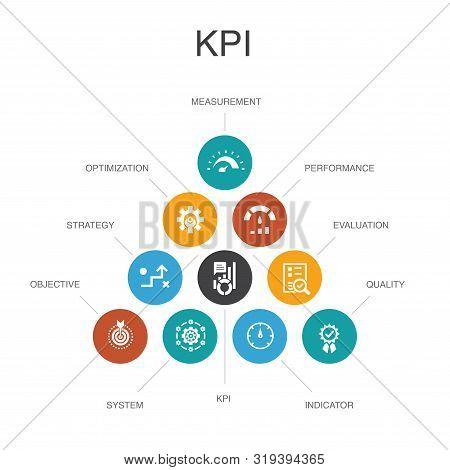 Kpi Infographic 10 Steps Concept.optimization, Objective, Measurement, Indicator Simple Icons
