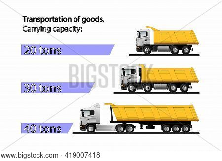 Infographics Of The Carrying Capacity Of Dump Trucks For The Transportation Of Bulk Cargo With A Car