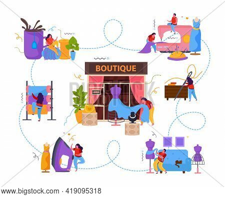 Tailoring Set Of Flat Connected Compositions With Human Characters Of Tailors With Tools Fabric And