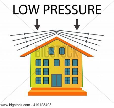Subject Of Physics Lesson Low Pressure. On The Roof Of The Wind Low Pressure Zone Formed By. On The