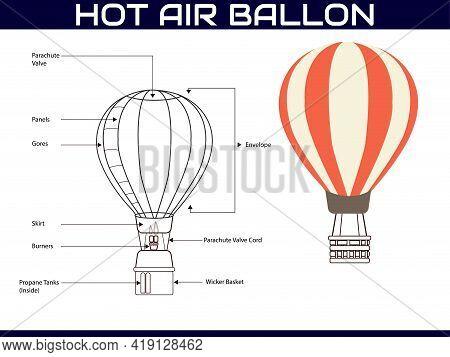 Physics. Hot Air Pressure. Buoyancy Of Hot Air. Buoyancy Of Air . Hot Air Balloon System. Hot Air Ba