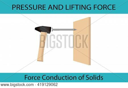 Physics - Pressure And Buoyancy. Nailing With A Hammer. Man Hammering Nails With Sledgehammer