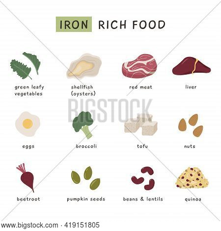 Collection Of Food Containing Iron. Red Meat, Liver, Sea Food, Egg, Beans And Nuts. Dietetic Organic