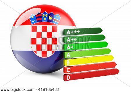 Croatian Flag With Energy Efficiency Rating. Performance Certificates In Croatia Concept. 3d Renderi