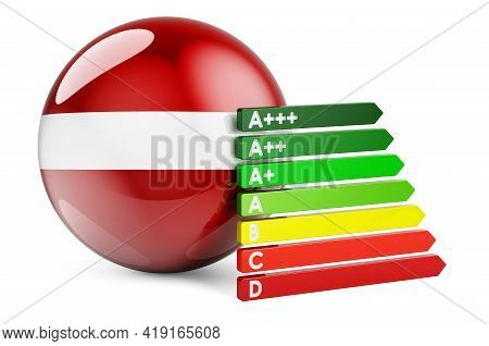 Latvian Flag With Energy Efficiency Rating. Performance Certificates In Latvia Concept. 3d Rendering