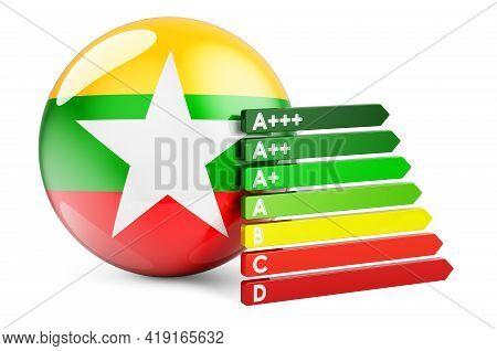 Myanmar Flag With Energy Efficiency Rating. Performance Certificates In Myanmar Concept. 3d Renderin