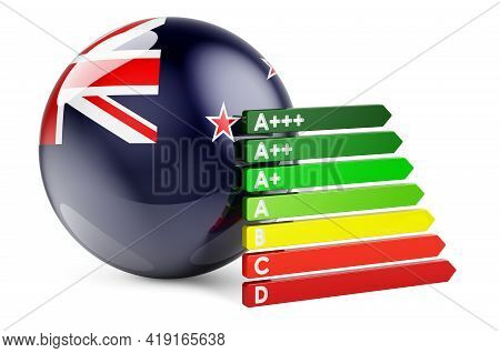 New Zealand Flag With Energy Efficiency Rating. Performance Certificates In New Zealand Concept. 3d