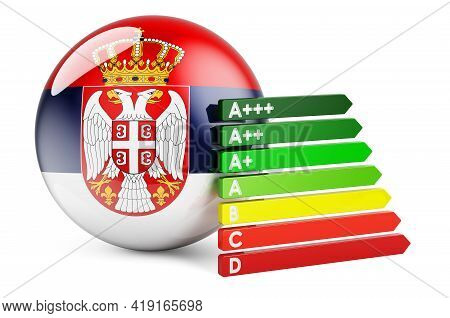Serbian Flag With Energy Efficiency Rating. Performance Certificates In Serbia Concept. 3d Rendering