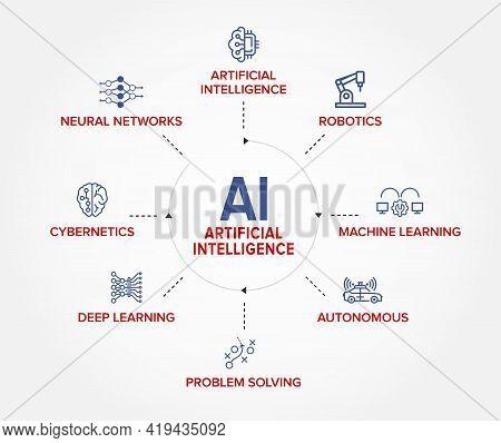 Ai - Artificial Intelligence 360 Degree Icons Vector Banner, Concept Illustration Icon Set: Ai, Robo