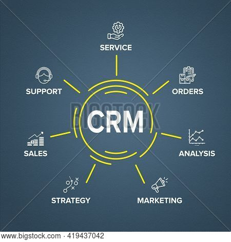 Crm (customer Relationship Management) Software Structure/ Module/ Workflow Vector Icon Construction
