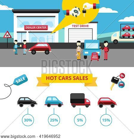 Car Dealership Flat Banners Set Of Dealer Center With Buyers And Sellers And Vehicle Hot Sale Icons