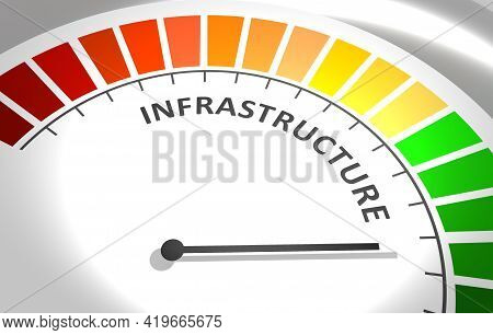 Infrastructure Level Meter. Economy And Financial Concept. 3d Illustration