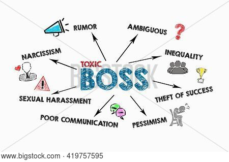 Toxic Boss. Narcissism, Rumor, Inequality And Sexual Harassment Concept. Information And Illustratio