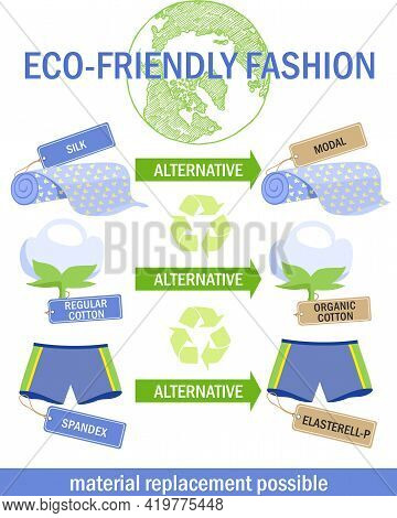 Eco-friendly Fashion Infographics. Material Replacement Possible. Eco-friendly Materials Are An Alte