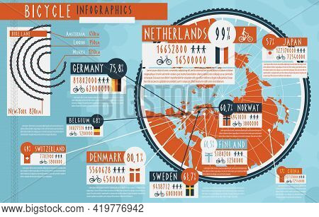 Statistic Of Cycling Population And Bicycles Paths Length In Biggest Cities Worldwide Infographic Pr