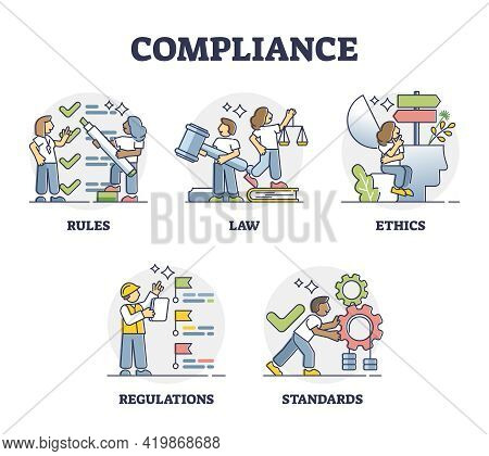 Compliance Key Factors As Company Comply Laws And Regulations Outline Scenes. Fair And Ethical Busin