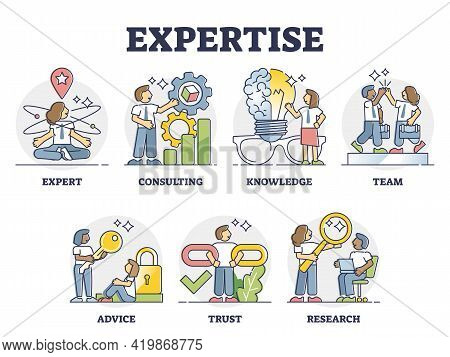 Expertise And Advice Consulting Service With Knowledge Base Outline Diagram. Competent Expert Resear