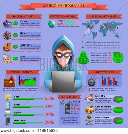 Hacker Cyber Activity Infographics  With Statistic Of Infected Files Malware And Protection For  Dig