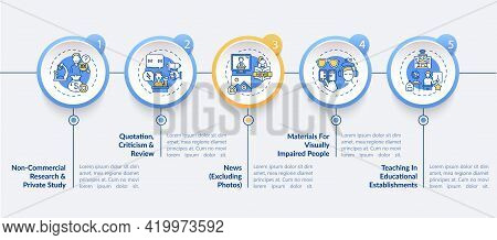 Exclusions To Copyright Vector Infographic Template. Private Study, Criticism Presentation Design El