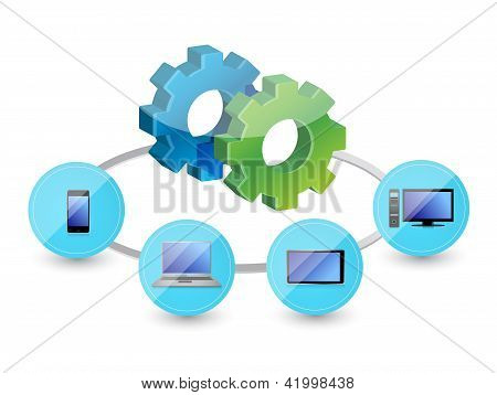 Industrial Gears Electronic Technology Concept