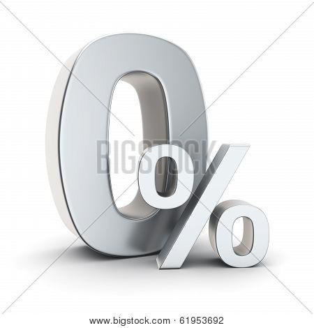 Non-interest-bearing Symbol