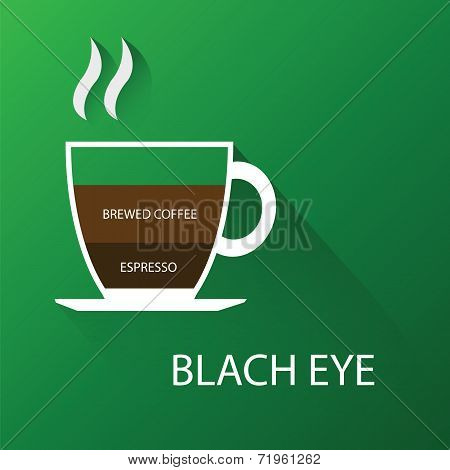 Type of blach eye coffee. Vector illustration