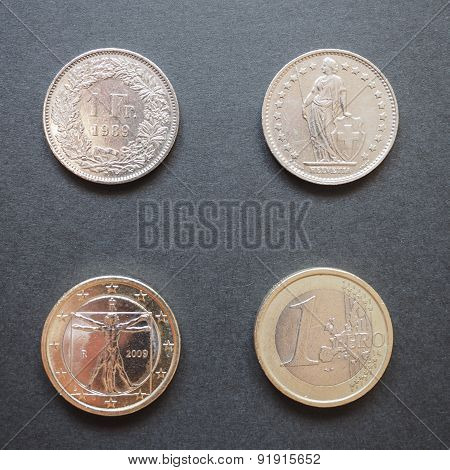 Swiss franc (CHF) and Euro (EUR) coins