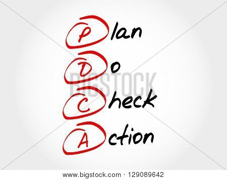 Pdca - Plan Do Check Action