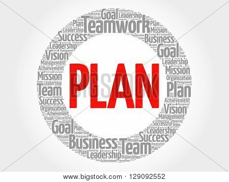 Plan circle word cloud business concept, presentation background