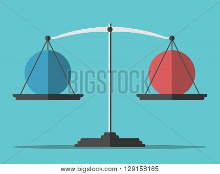 Balance Weighing Two Spheres