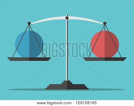Balance Weighing Two Spheres