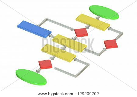 Algorithm flowchart. 3D rendering isolated on white background