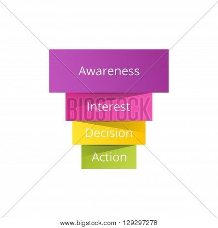 Sales Funnel with 4 stages of the sales process. Color and volume sales funnel on white background. AIDA Vector illustration. poster